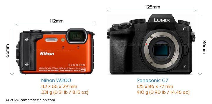 Nikon W300 vs Panasonic G7 Camera Size Comparison - Front View