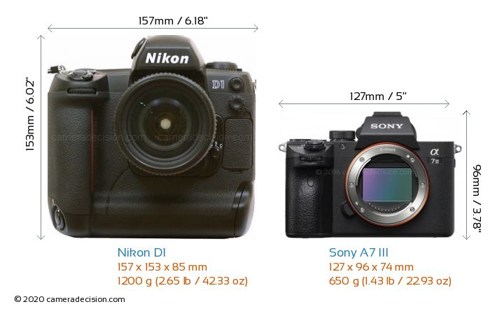Nikon D1 vs Sony A7 III Camera Size Comparison - Front View