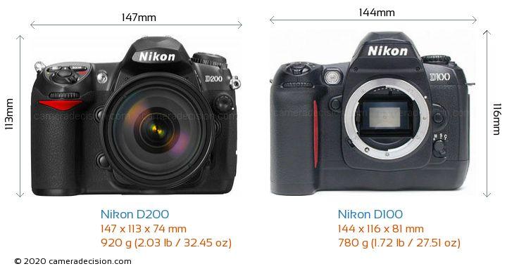 Nikon D200 vs Nikon D100 Camera Size Comparison - Front View