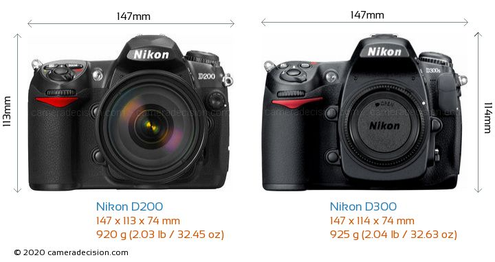 Nikon D200 vs Nikon D300 Camera Size Comparison - Front View