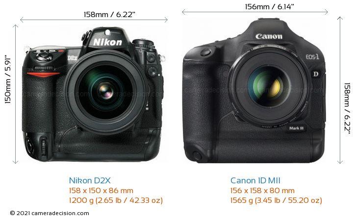 Nikon D2X vs Canon 1D MII Camera Size Comparison - Front View