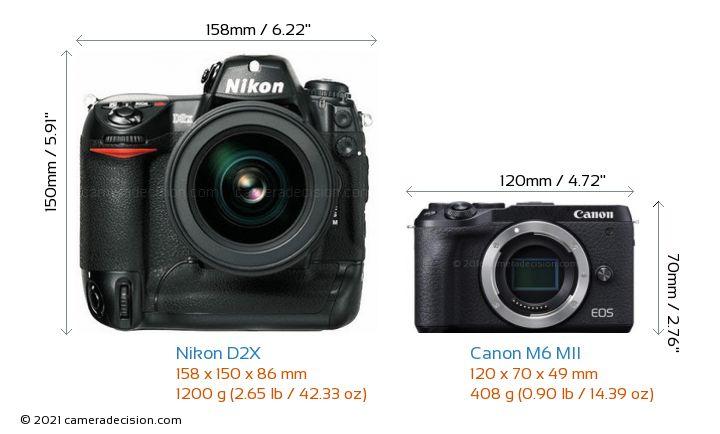 Nikon D2X vs Canon M6 MII Camera Size Comparison - Front View