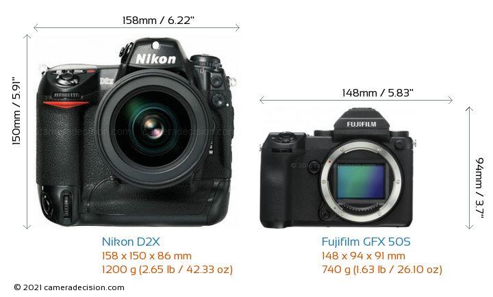 Nikon D2X vs Fujifilm GFX 50S Camera Size Comparison - Front View