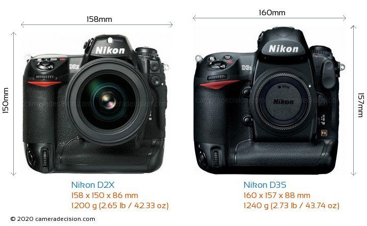 Nikon D2X vs Nikon D3S Camera Size Comparison - Front View