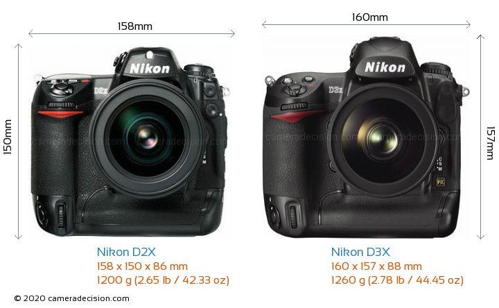 Nikon D2X vs Nikon D3X Camera Size Comparison - Front View