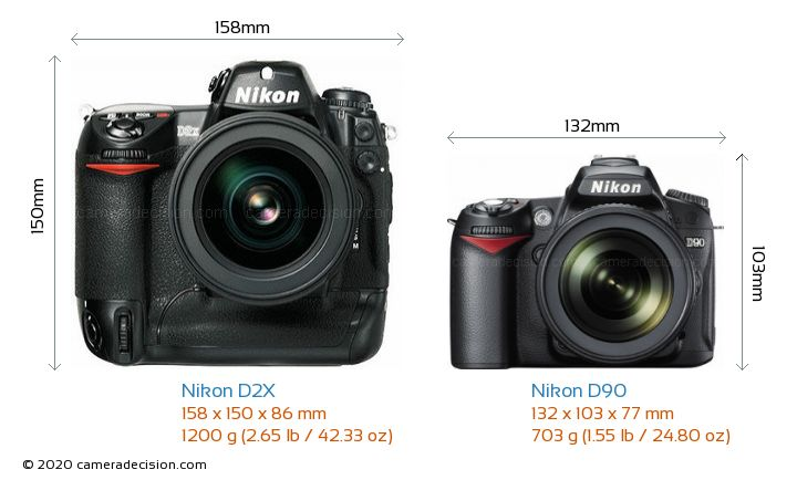 Nikon D2X vs Nikon D90 Camera Size Comparison - Front View