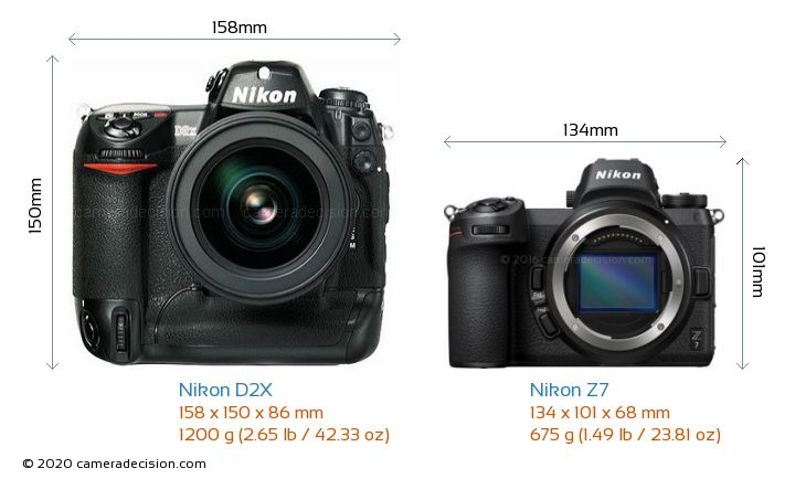 Nikon D2X vs Nikon Z7 Camera Size Comparison - Front View