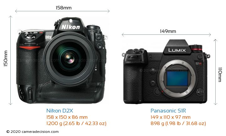 Nikon D2X vs Panasonic S1R Camera Size Comparison - Front View