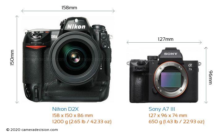 Nikon D2X vs Sony A7 III Camera Size Comparison - Front View