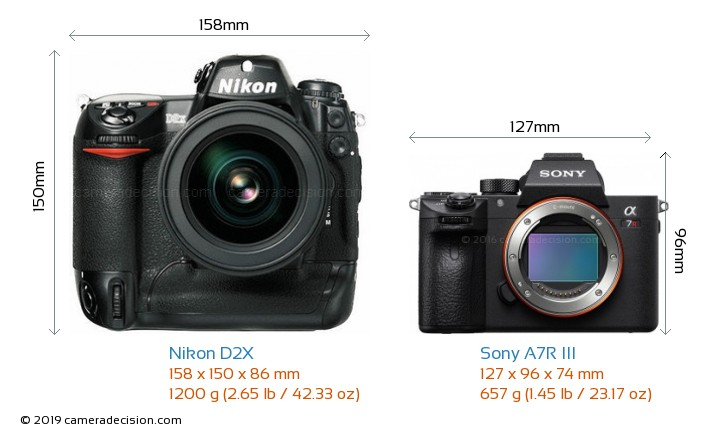 Nikon D2X vs Sony A7R III Camera Size Comparison - Front View
