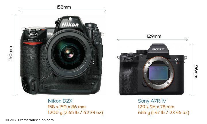 Nikon D2X vs Sony A7R IV Camera Size Comparison - Front View