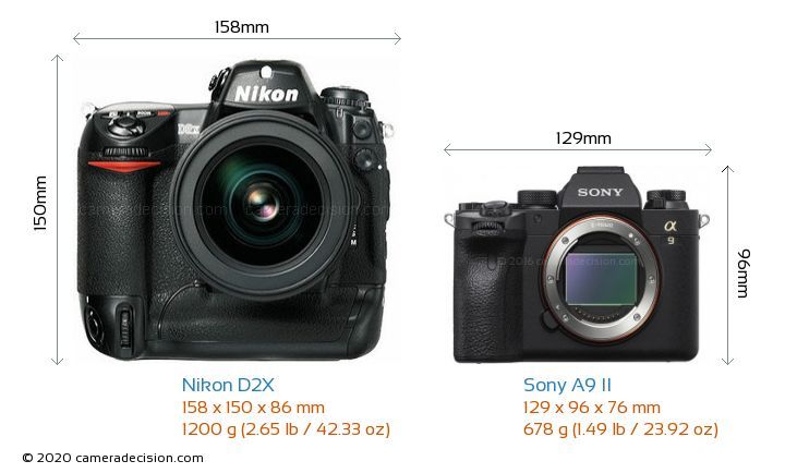 Nikon D2X vs Sony A9 II Camera Size Comparison - Front View