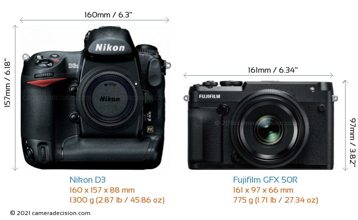 Nikon D3 vs Fujifilm GFX 50R Camera Size Comparison - Front View