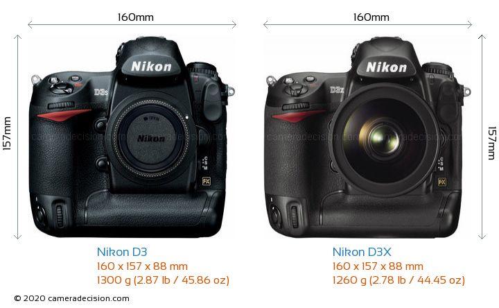 Nikon D3 vs Nikon D3X Camera Size Comparison - Front View