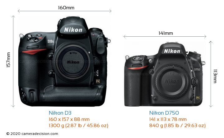 Nikon D3 vs Nikon D750 Detailed Comparison