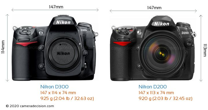 Nikon D300 vs Nikon D200 Camera Size Comparison - Front View