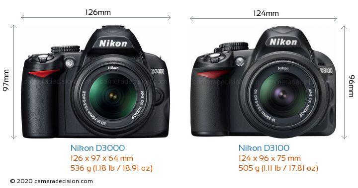 Nikon D3000 vs Nikon D3100 Camera Size Comparison - Front View