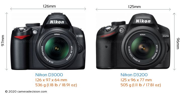 Nikon D3000 vs Nikon D3200 Camera Size Comparison - Front View