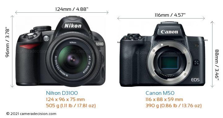 Nikon D3100 vs Canon M50 Camera Size Comparison - Front View