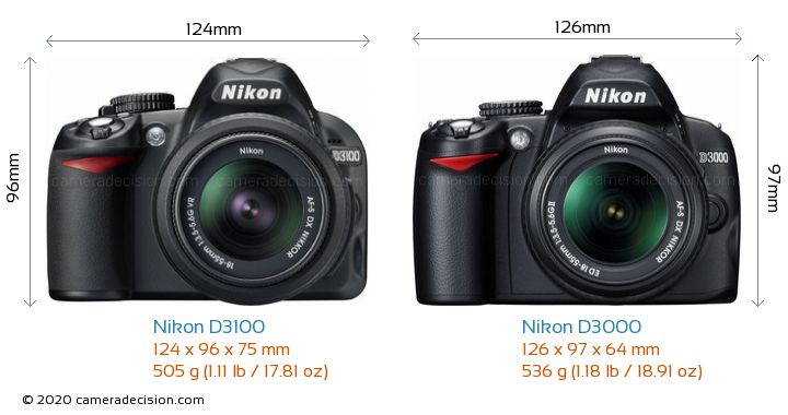 Nikon D3100 vs Nikon D3000 Camera Size Comparison - Front View