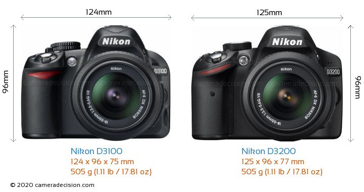 Nikon D3100 vs Nikon D3200 Camera Size Comparison - Front View
