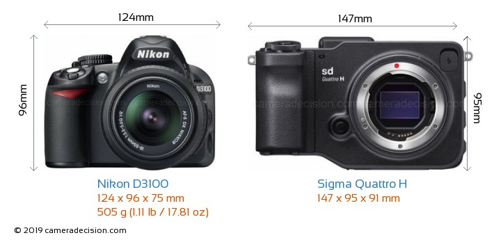 Nikon D3100 vs Sigma Quattro H Camera Size Comparison - Front View