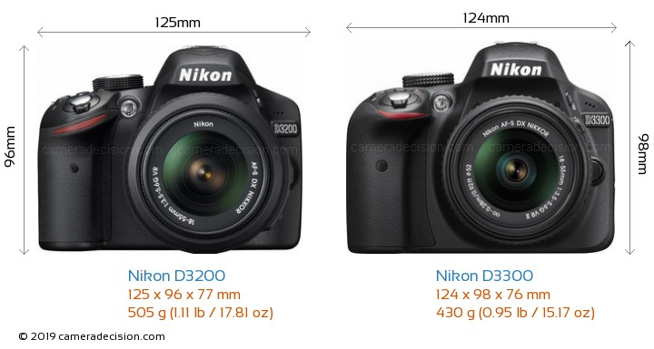 Nikon D3200 vs Nikon D3300 Camera Size Comparison - Front View