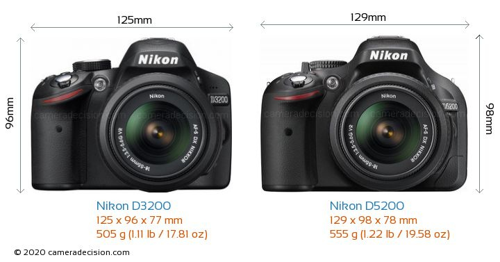 Nikon D3200 vs Nikon D5200 Camera Size Comparison - Front View