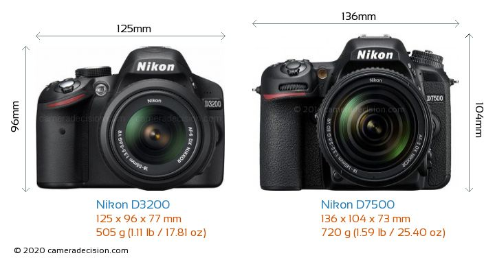 Nikon D3200 vs Nikon D7500 Camera Size Comparison - Front View