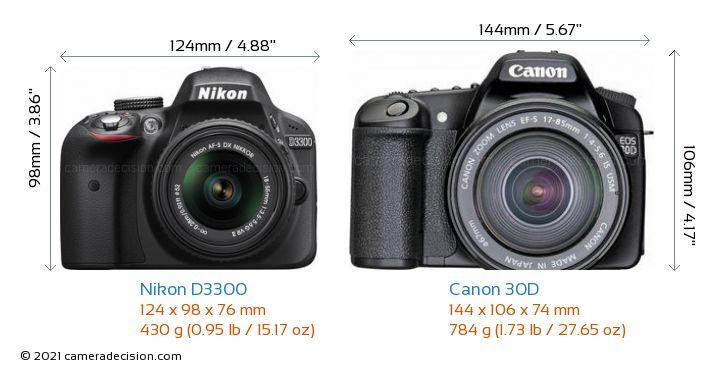 Nikon D3300 vs Canon 30D Detailed Comparison