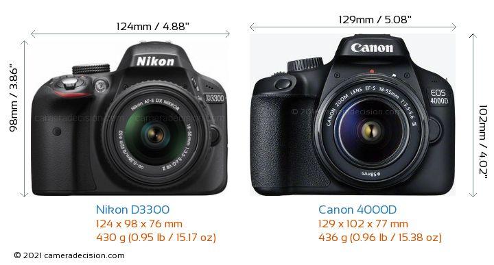 Nikon D3300 vs Canon 4000D Camera Size Comparison - Front View