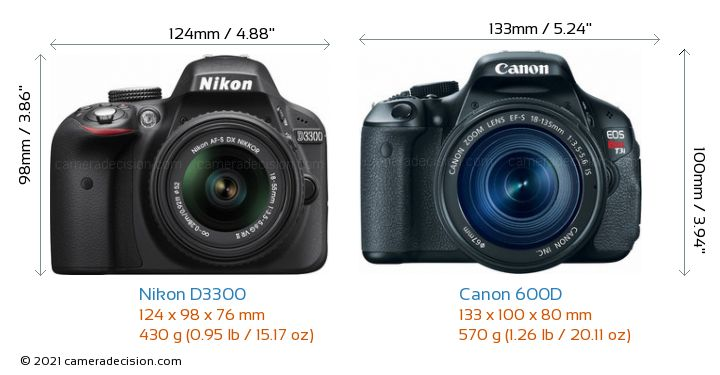 Nikon D3300 vs Canon 600D Camera Size Comparison - Front View