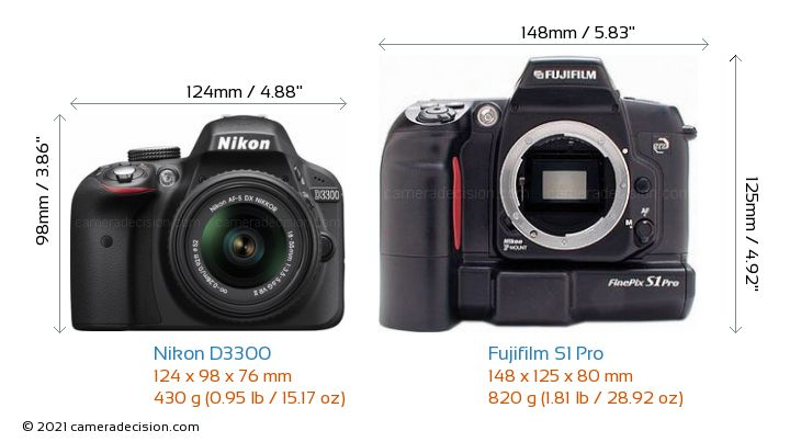 Nikon D3300 vs Fujifilm S1 Pro Camera Size Comparison - Front View