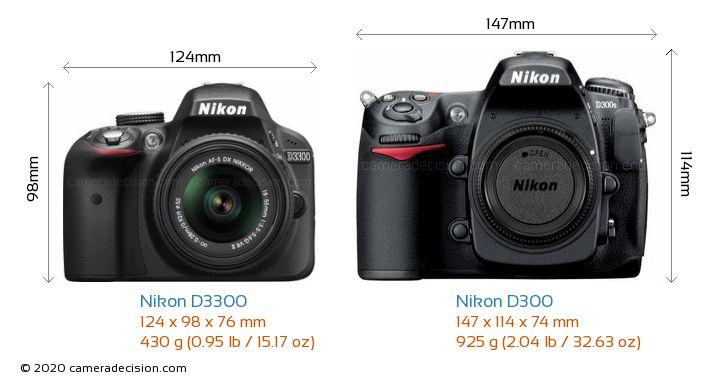 Nikon D3300 vs Nikon D300 Camera Size Comparison - Front View