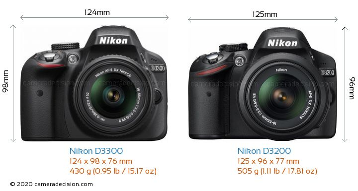Nikon D3300 vs Nikon D3200 Camera Size Comparison - Front View