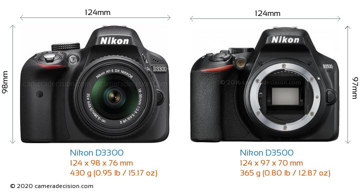 Nikon D3300 vs Nikon D3500 Camera Size Comparison - Front View