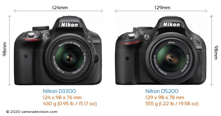 Nikon D3300 vs Nikon D5200 Camera Size Comparison - Front View