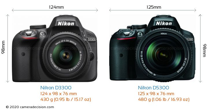 Nikon D3300 vs Nikon D5300 Camera Size Comparison - Front View