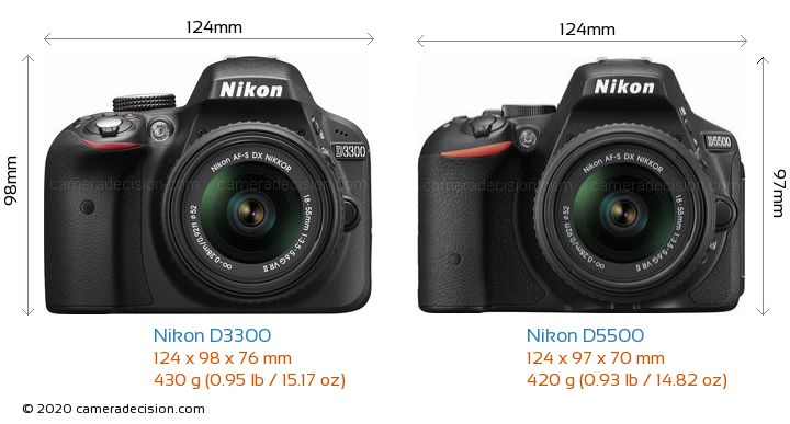 Nikon D3300 vs Nikon D5500 Camera Size Comparison - Front View