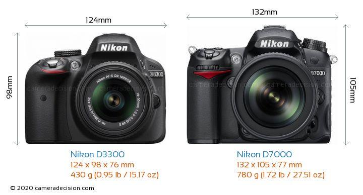 Nikon D3300 vs Nikon D7000 Camera Size Comparison - Front View