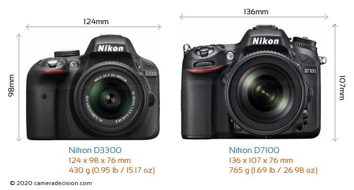Nikon D3300 vs Nikon D7100 Camera Size Comparison - Front View