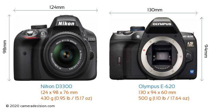 Nikon D3300 vs Olympus E-620 Camera Size Comparison - Front View