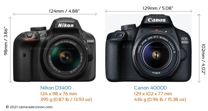 Nikon D3400 vs Canon 4000D Camera Size Comparison - Front View