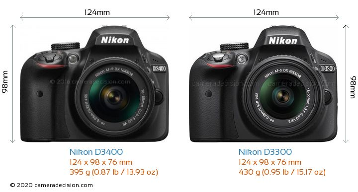 Nikon D3400 vs Nikon D3300 Camera Size Comparison - Front View