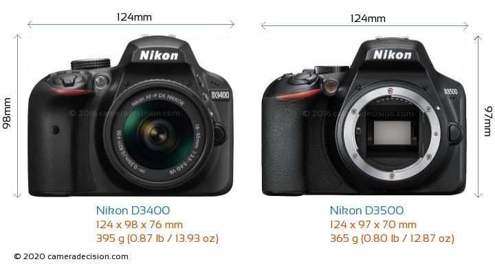 Nikon D3400 vs Nikon D3500 Camera Size Comparison - Front View