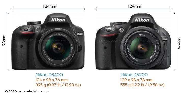 Nikon D3400 vs Nikon D5200 Camera Size Comparison - Front View