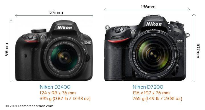 Nikon D3400 vs Nikon D7200 Camera Size Comparison - Front View