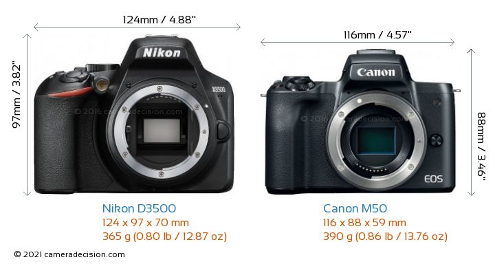 Nikon D3500 vs Canon M50 Camera Size Comparison - Front View