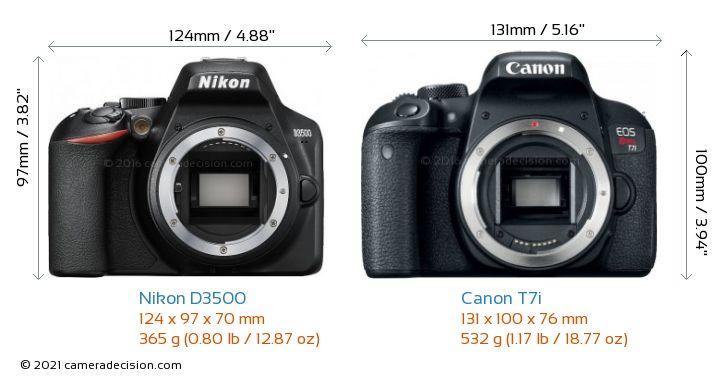 Nikon D3500 vs Canon T7i Camera Size Comparison - Front View