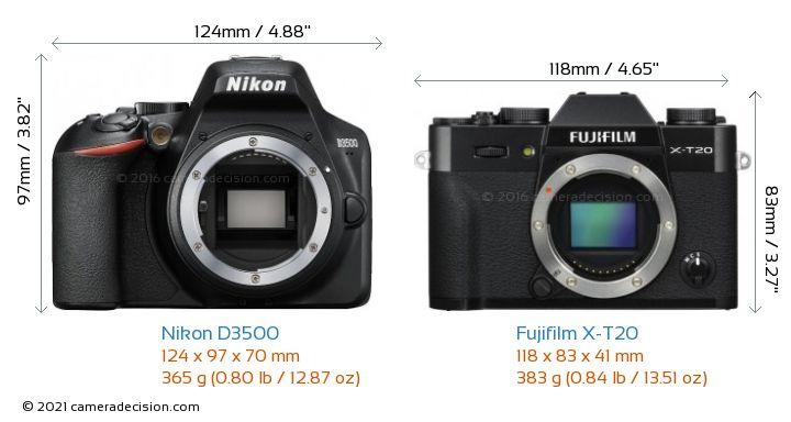 Nikon D3500 vs Fujifilm X-T20 Camera Size Comparison - Front View